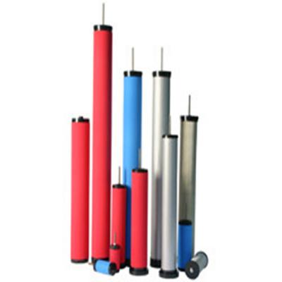 Hankison E7-32滤芯 E7a-36滤芯,设备产品,动设备,压缩机,